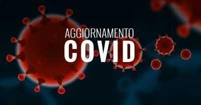 coronavirus-in-abruzzo,-45-i-nuovi-positivi-senza-alcun-decesso:-asl-teramo-a-+7